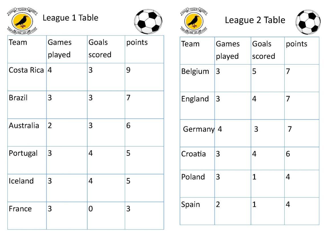 League-tables.jpg