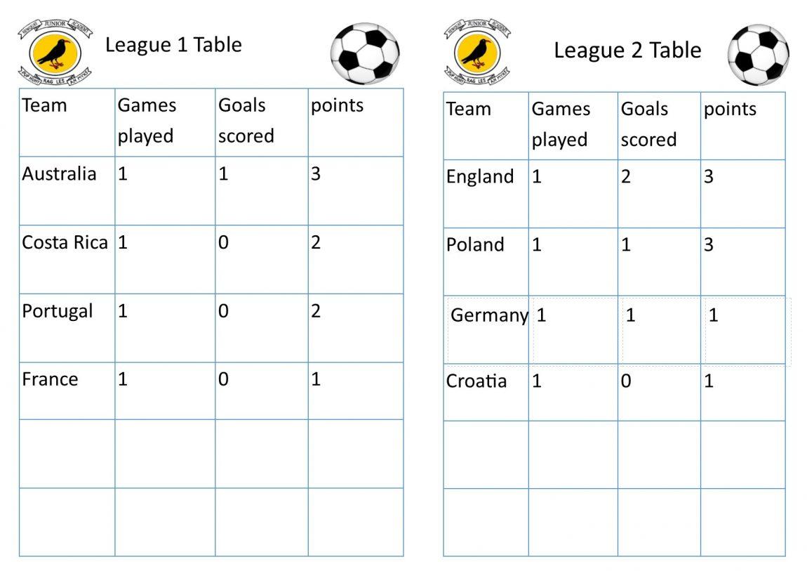 league-tables-10.5.2018.jpg