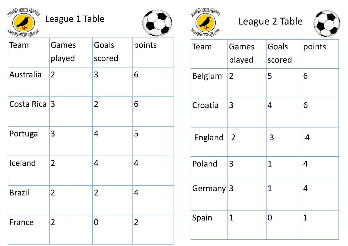 league-tables-24-05-2018.jpg