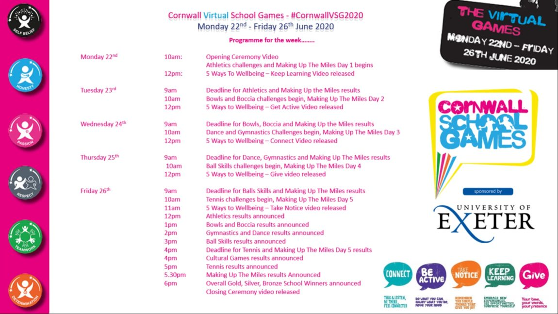Cornwall Virtual School Games – Information