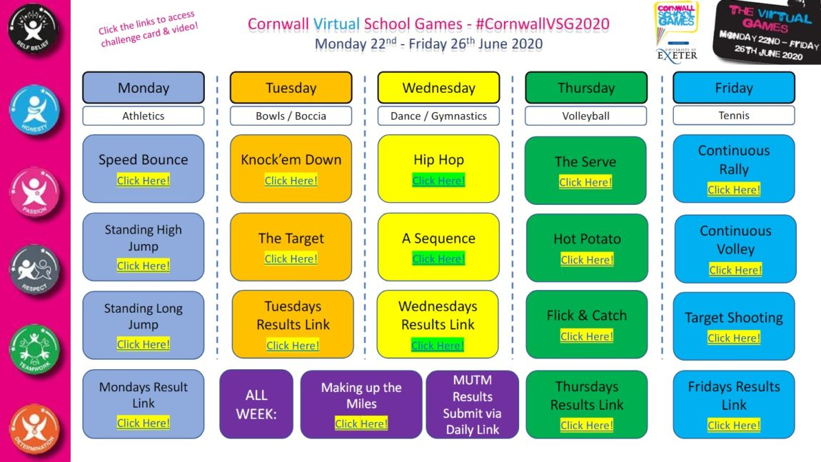 Cornwall Virtual School Games – 19/06 Update